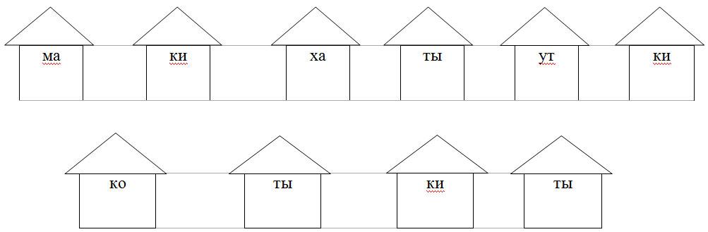 Конспекты логопедических